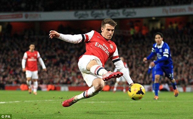 Fliers: Arsenal may be top of the Premier League but struggle in the compiled top 16