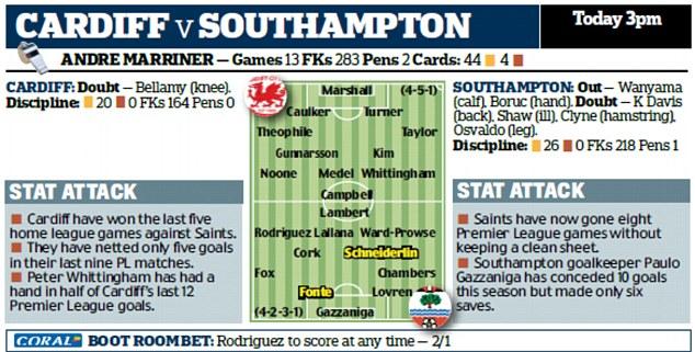 Cardiff v Southampton
