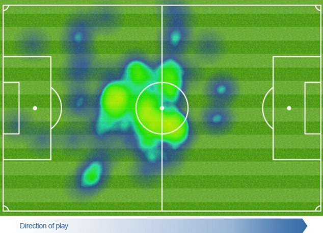Cardiff's Gary Medel spent most of his time in the middle of midfield