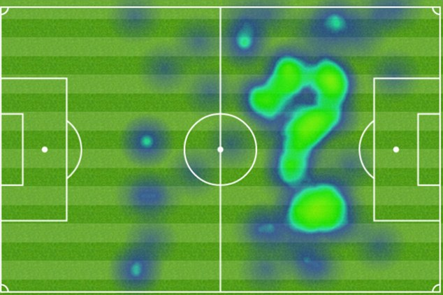 Putting a shift in: Luis Suarez covered a lot of ground, as his heat map shows above