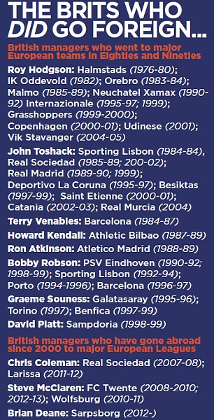 The Brits who did go foreign: British managers to went to major European teams in Eighties and Nineties compared to since 2000