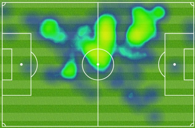 Andy Reid's heat map against West Ham at the City Ground