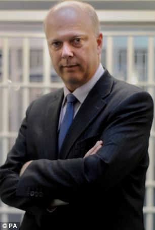 'First class': Justice Secretary Chris Grayling recently praised the facilities at HMP Oakwood