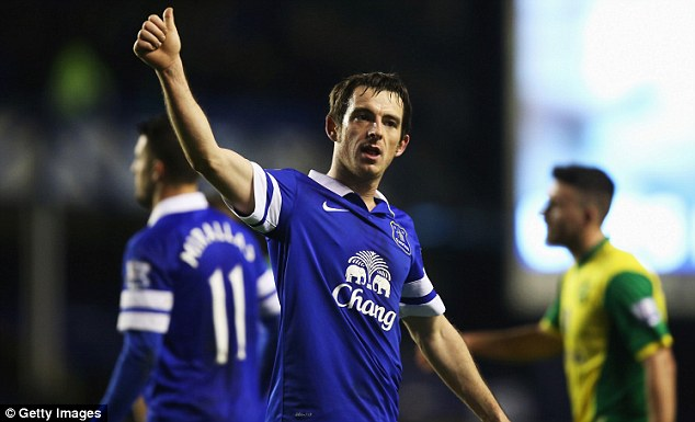 Key man: Left back Leighton Baines has established himself as one of the finest in his position