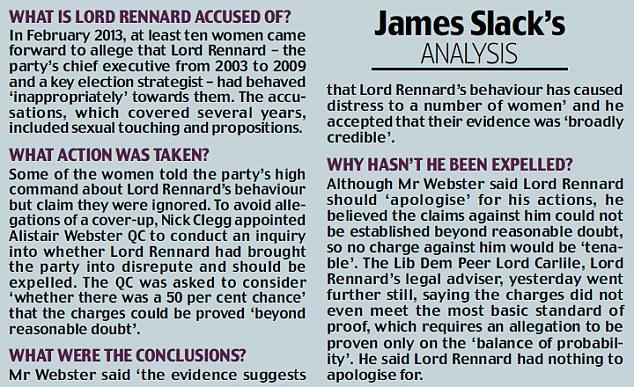 James Slack's analysis
