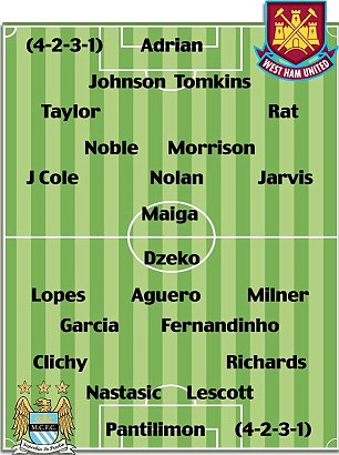 Tale of the tape: How the teams might line up