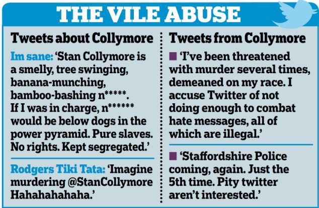 The vile abuse