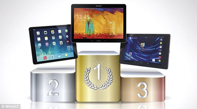 Which? Magazine used benchmarking tests to see which high-end tablets are the fastest.  Samsung's Galaxy Note 10.1 2014 edition topped the list, pictured centre, with a benchmark score of 2856, beating Apple's iPad Air, left, on 2687 and Google's latest Nexus 7, which scored 2675