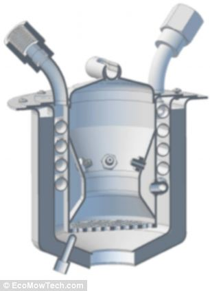 The grass pellets pass into a small gasifier (illustrated) where they are converted to gas and the resulting fuel is cooled, filtered and mixed with air