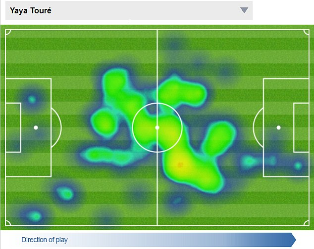 Here's the problem: But the majority of Toure's work was done on halfway