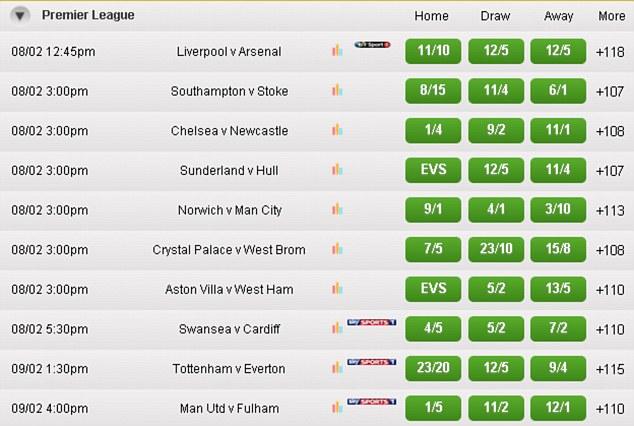 Week 25 Premier League fixtures