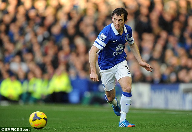Euro trip: Leighton Baines is convinced Roberto Martinez's style will translate well on the continent