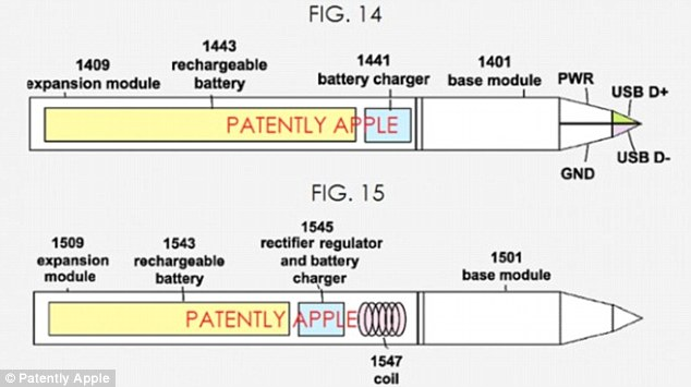 Apple has filed more than 22 separate patents for the so-called smart iPen, since 2012. Although basic stylus patents first appeared in 2010. In February last year, one such patent included images of a 'modular stylus'. Each module is shown having a different function including a camera, recorder, laser pointer, and more