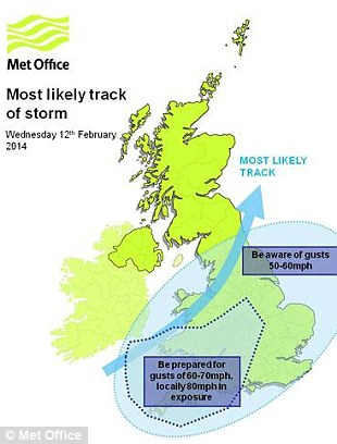 Met Office's most likely track of storm