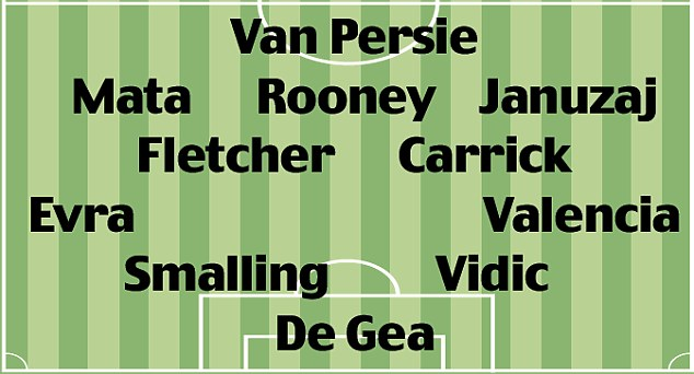 Best team: The starting XI that David Moyes should be playing when they are available