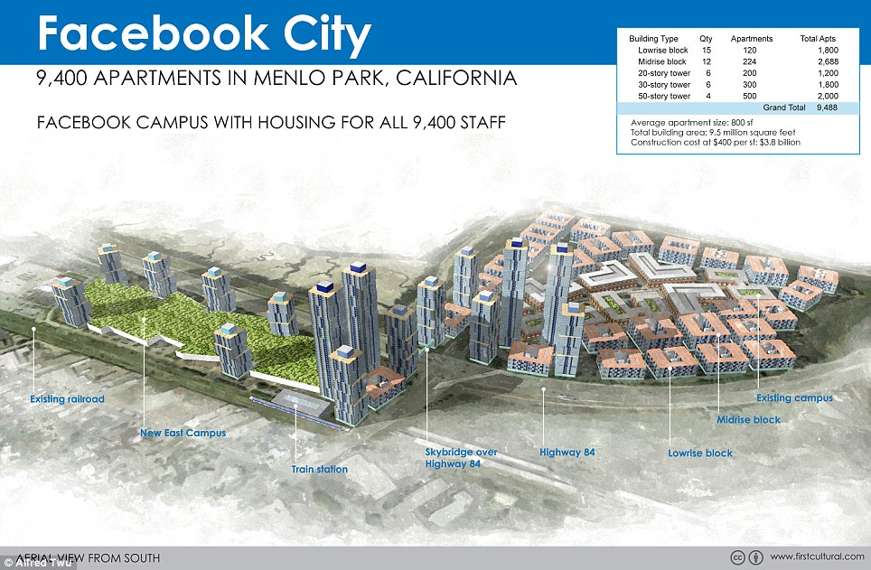 For Facebook, Mr Twu, has designed campus housing 9,400 staff in Menlo Park, California. It includes a number of high-rise blocks, a sky bridge over a motorway and its own train station