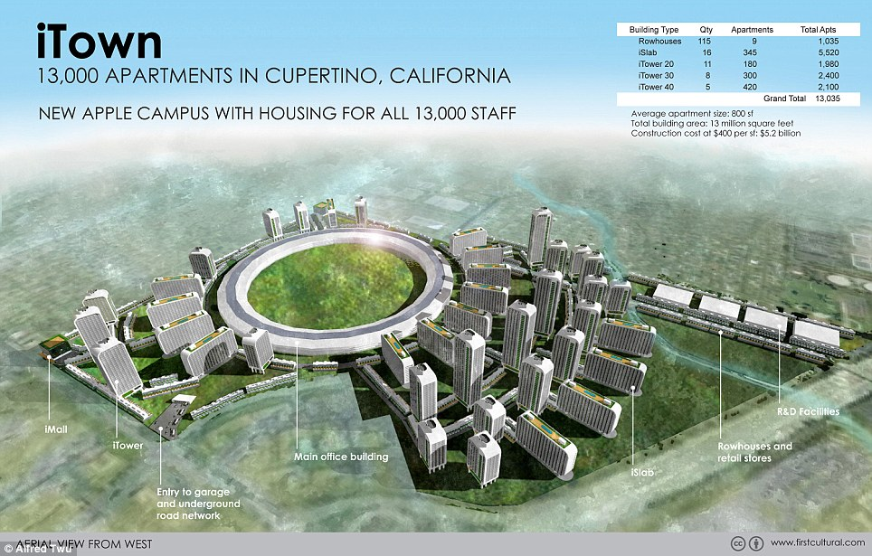 This is Alfred Twu's vision of a iTown which is dedicated to Apple workers. The main office building is circular and features an iMaill, iSlabs and iTowers. It also has its very own underground road network