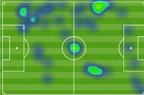 Ineffectual: Mesut Ozil's heat map against Bayern Munich