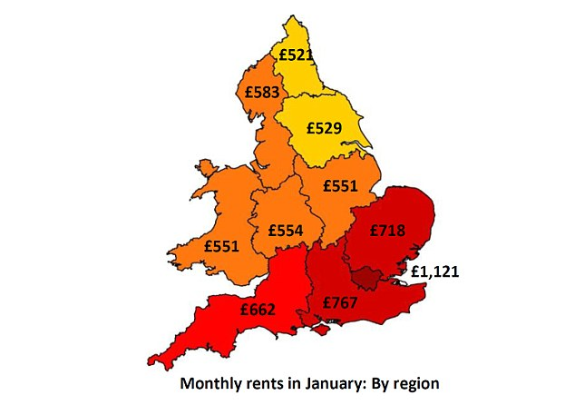 Rents slower: LSL said rents in England and Wales rose by an average of 1.4 per cent over the 12 months to January, to reach £742 a month.