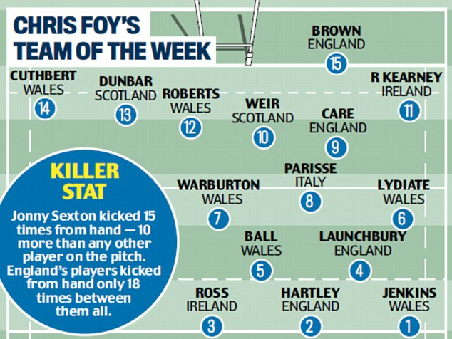 Chris Foy's team of the week