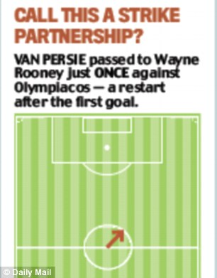 RVP's woes under new management