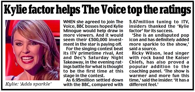 Can't get her out of our heads: The BBC is having at least one major success with Kylie Minogue