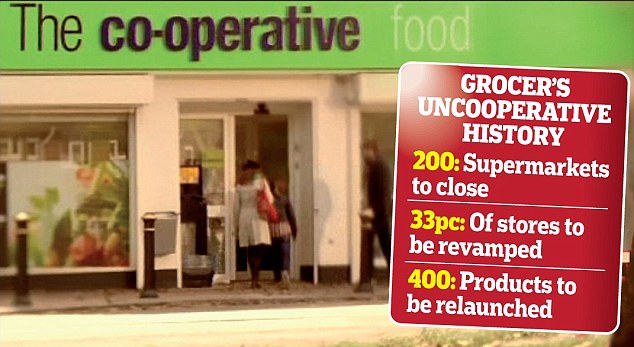 Struggling with competition: Co-op will now close or sell many larger supermarkets