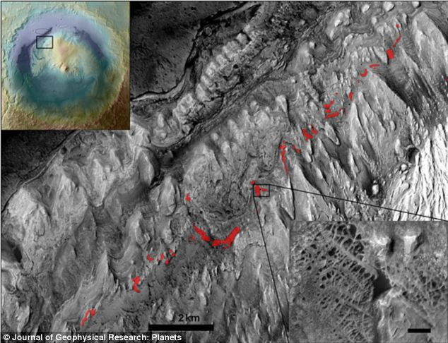 The signs of a giant lake: The boxwork structures on Mount Sharp are shown in red (upper left inset map, Gale Crater). Lower right inset shows detail of boxwork formation (scale bar represents 50¿meters).  Gale crater is 155¿km in diameter for scale.