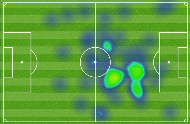 Getting forward: Ross Barkley's heat map shows he was most effective in forward areas