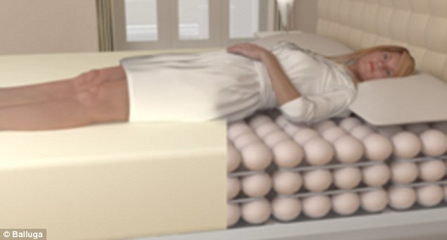 A total of 20 inventions have been shortlisted as part of the British Inventors Project, including the Wi-Fi enabled bed from Balluga, illustration pictured. It is a smart interactive bed with adjustable firmness, climate control and a built-in vibro massage system