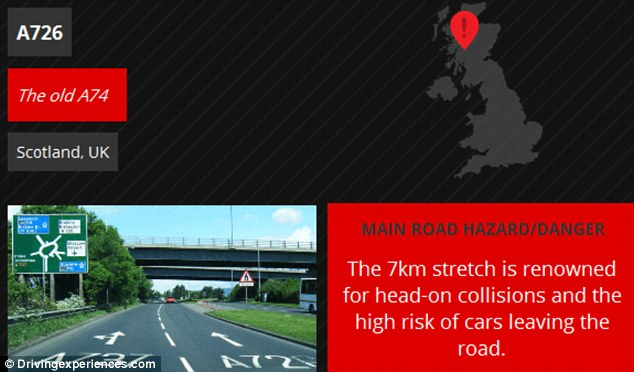 Scotland's A726, otherwise known as the old A74 has a fear factor of four out of 10 n the map, which explains that the seven kilometre stretch of road is renowned for head-on collisions. Buyagift.com said that is a UK customer chose the route for their 2-day holiday, it would not cost £200,000