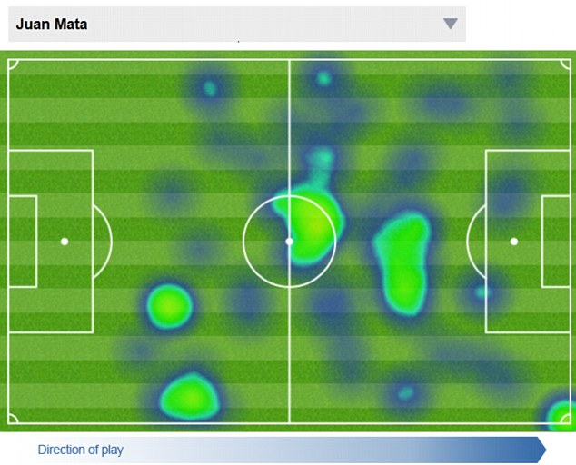 Juan Mata heat map vs West Ham