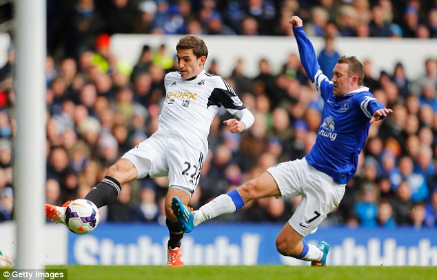 The other way: McGeady tries to stop an Angel Rangel cross