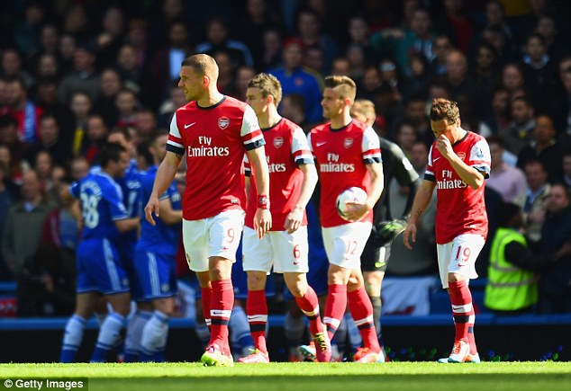 Slim and none: Defeat leaves Arsenal fourth in the league, with their title hopes hanging by a balance