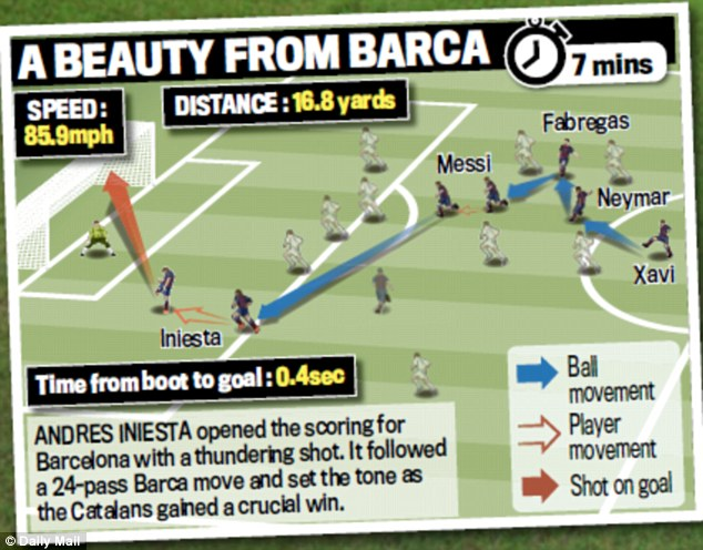 A beauty from Barca