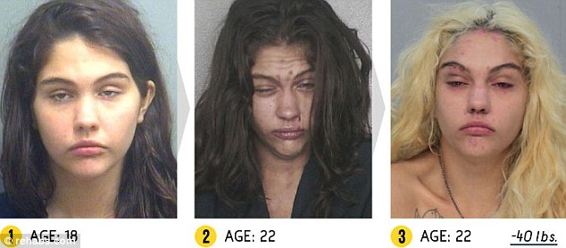 There is a dramatic change in Mary, in just four years. She was arrested multiple times during this period. Her charges included possession of heroin and cocaine