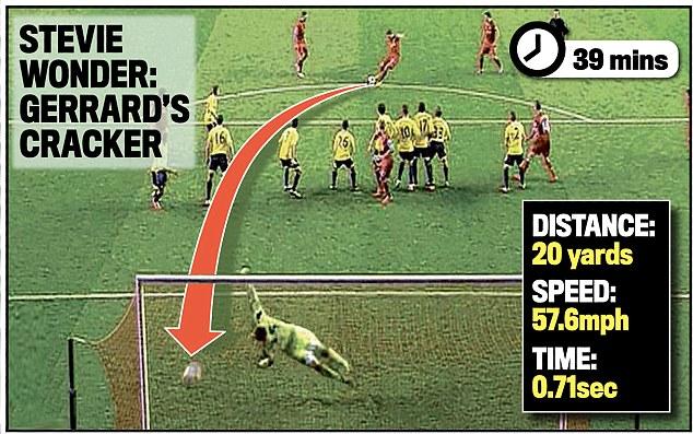 Magical moment: Gerrard's free kick was a quite magnificent effort