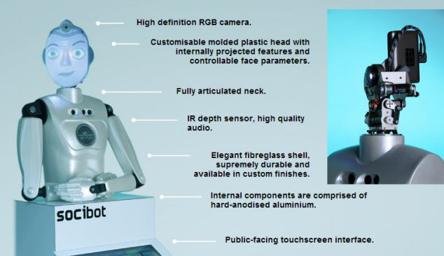 How it works: The Socibot contains a full computer, and uses a camera in its head to track users.