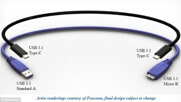 The images, pictured, created by Taiwanese manufacturer Foxconn, show what the new reversible cables could look like. The Type-C connector is built on existing USB 3.1 and USB 2.0 technologies. Captions on the images state they are 'artist renderings courtesy of Foxconn' and 'final designs are subject to change'