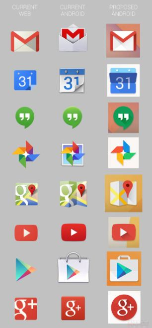 Google's redesign will also make the Android logos look more like those used on the firm's web site