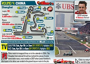 China track guide: All you need to know
