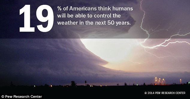 Most doubt we'll be zapping away hurricanes any time soon