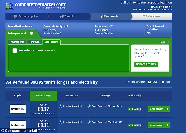 How to see the full market: It is only when you click on 'refine your results', then click on to 'options', click 'show tariffs I can't switch to now' and hit 'update results' that you see all the deals in the market