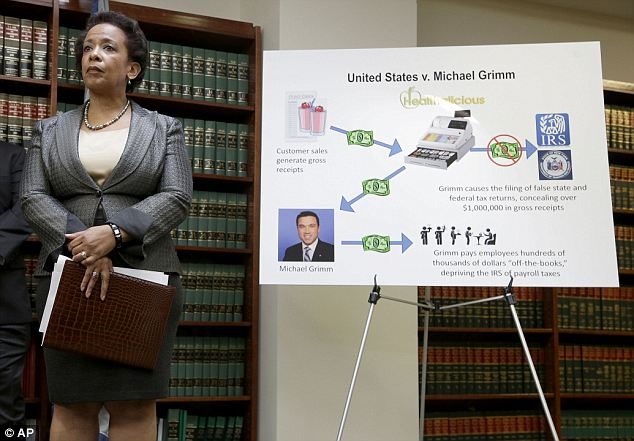 Laying out their case: U.S. Attorney Loretta Lynch is one of the prosecutors who came up with the 20 counts that Grimm now faces, focusing the investigation on his time before running for office