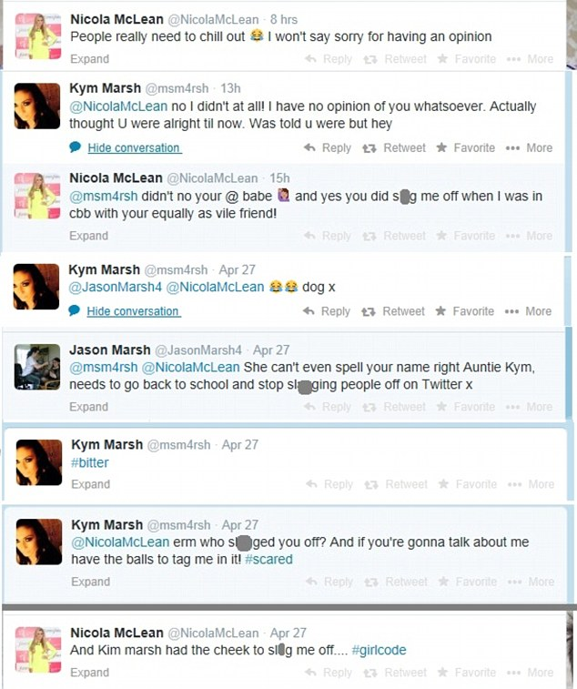 Feisty: Kym accused Nicola of being 'scared' of addressing her directly during their Twitter row
