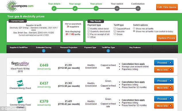 Go Compare's default is to show only deals for which it would receive a commission - you need to update your 'switch options' to see the full market view