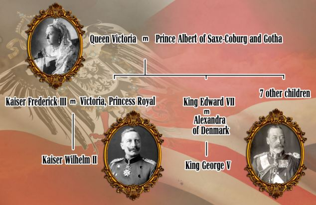 The Kaiser was closely related to the British monarchy and was the grandson of Queen Victoria