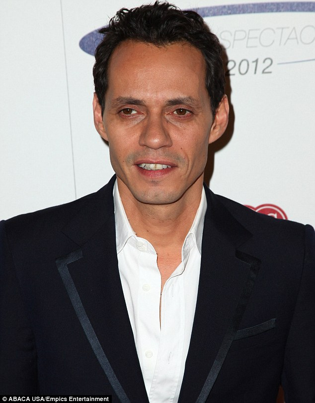 Audit: Mark Anthony has been ordered by court to submit a full income and expense report