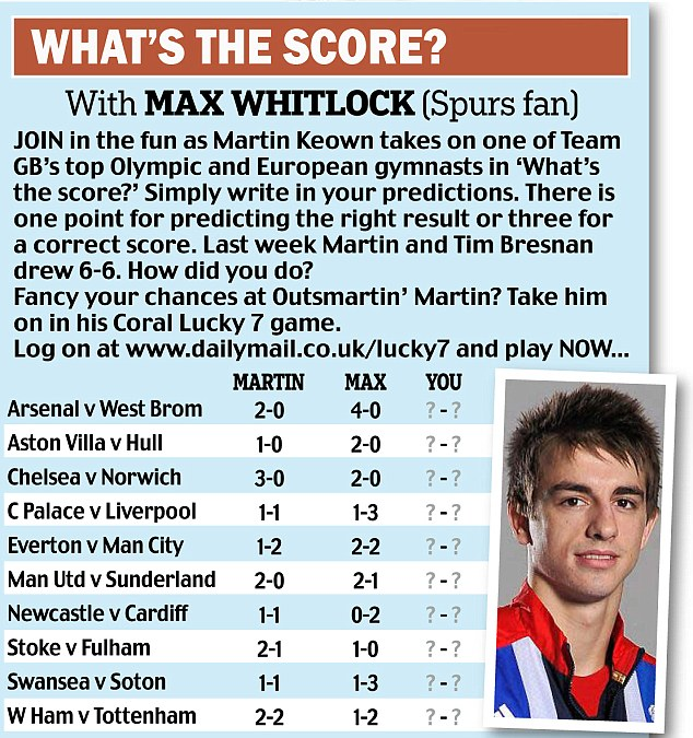 What's the score: Max Whitlock