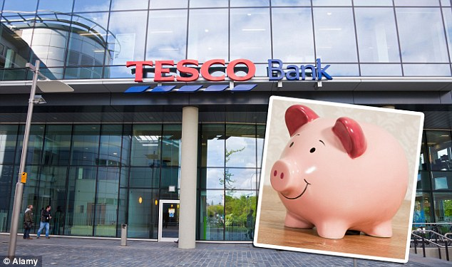 New rate: Tesco Bank has boosted its online easy-access offering - but top rates have taken a battering in the last two years